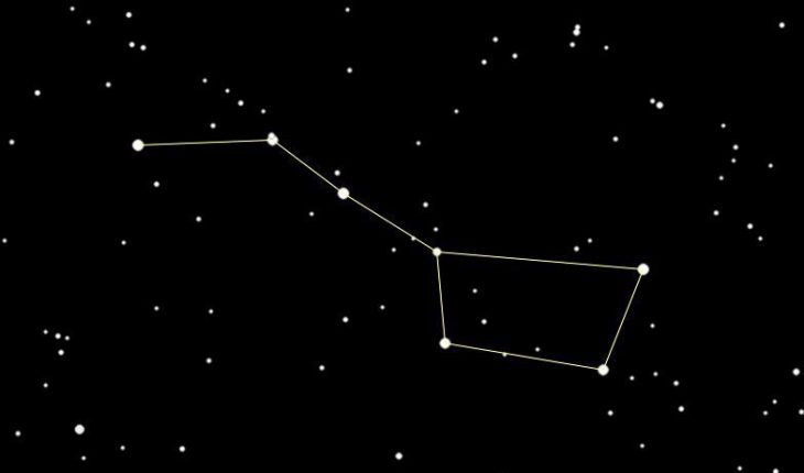 https://www.whodiscoveredit.com/wp-content/uploads/2010/07/Big-Dipper-730x430.jpg